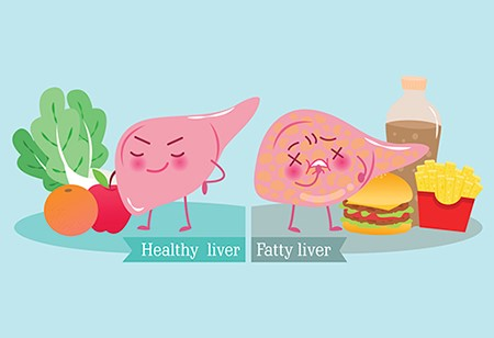 Best foods for a healthy liver